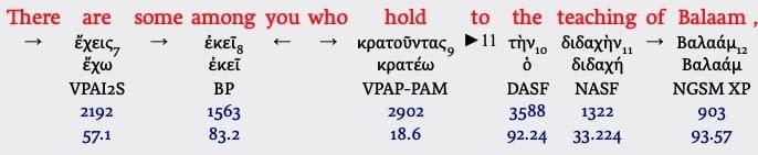 pergamum rev 2:14