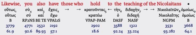 pergamum - rev 2:15